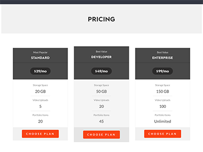 Pricing plan addon
