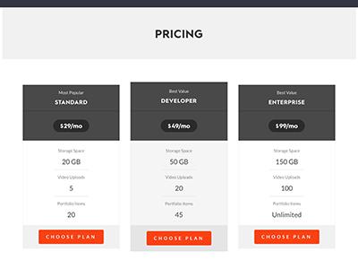 Pricing plan addon